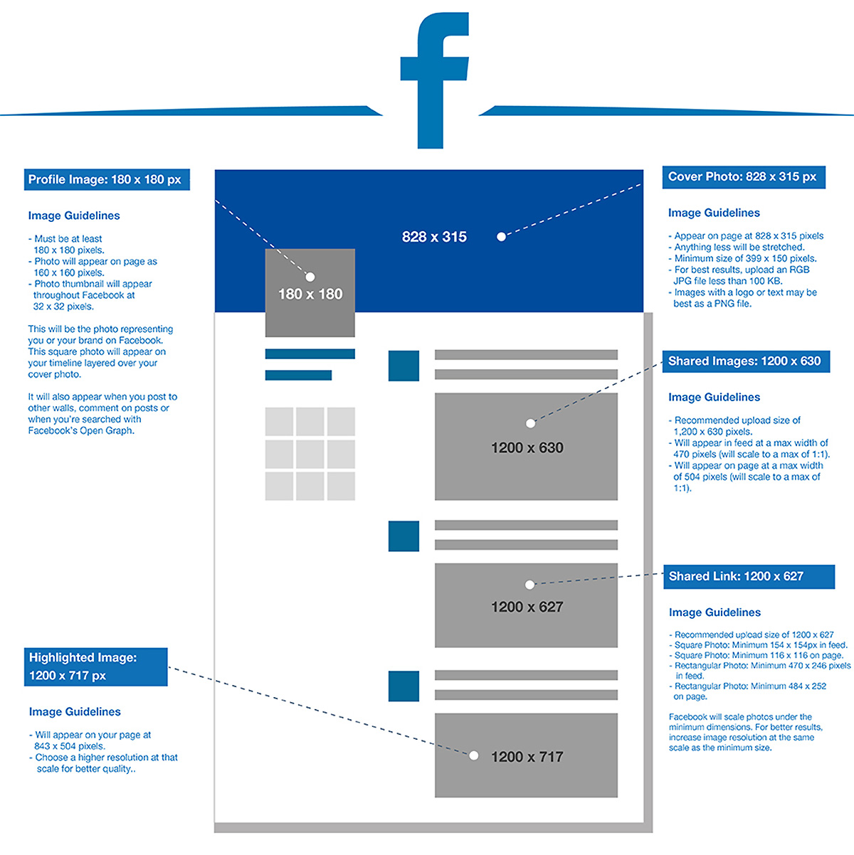 Social Media Image Sizing Guide SocialMediaSize-Facebook (© James D. DeCamp | http://JamesDeCamp.com | 614-367-6366)