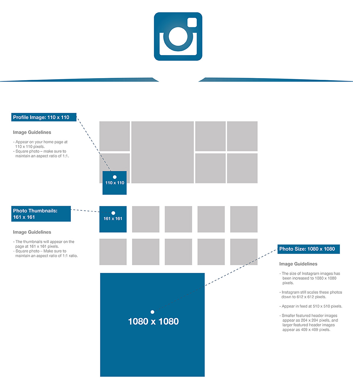 Social Media Image Sizing Guide SocialMediaSize-Instagram (© James D. DeCamp | http://JamesDeCamp.com | 614-367-6366)