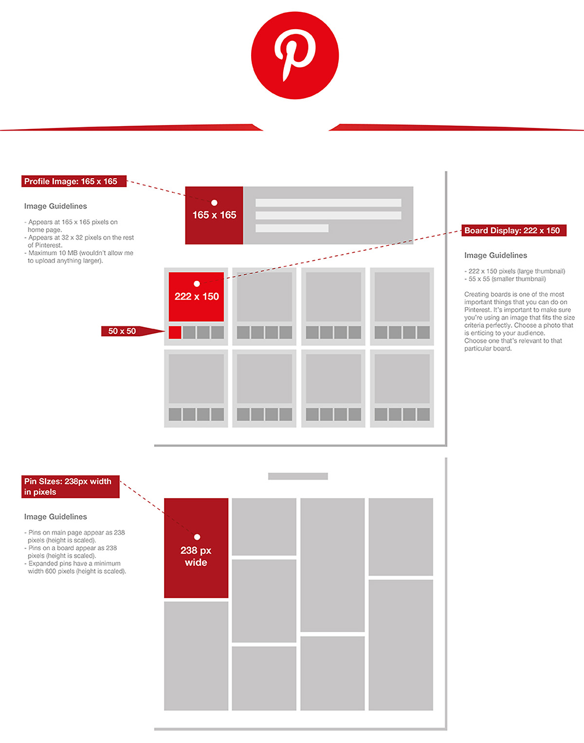 Social Media Image Sizing Guide SocialMediaSize-Pinterest (© James D. DeCamp | http://JamesDeCamp.com | 614-367-6366)