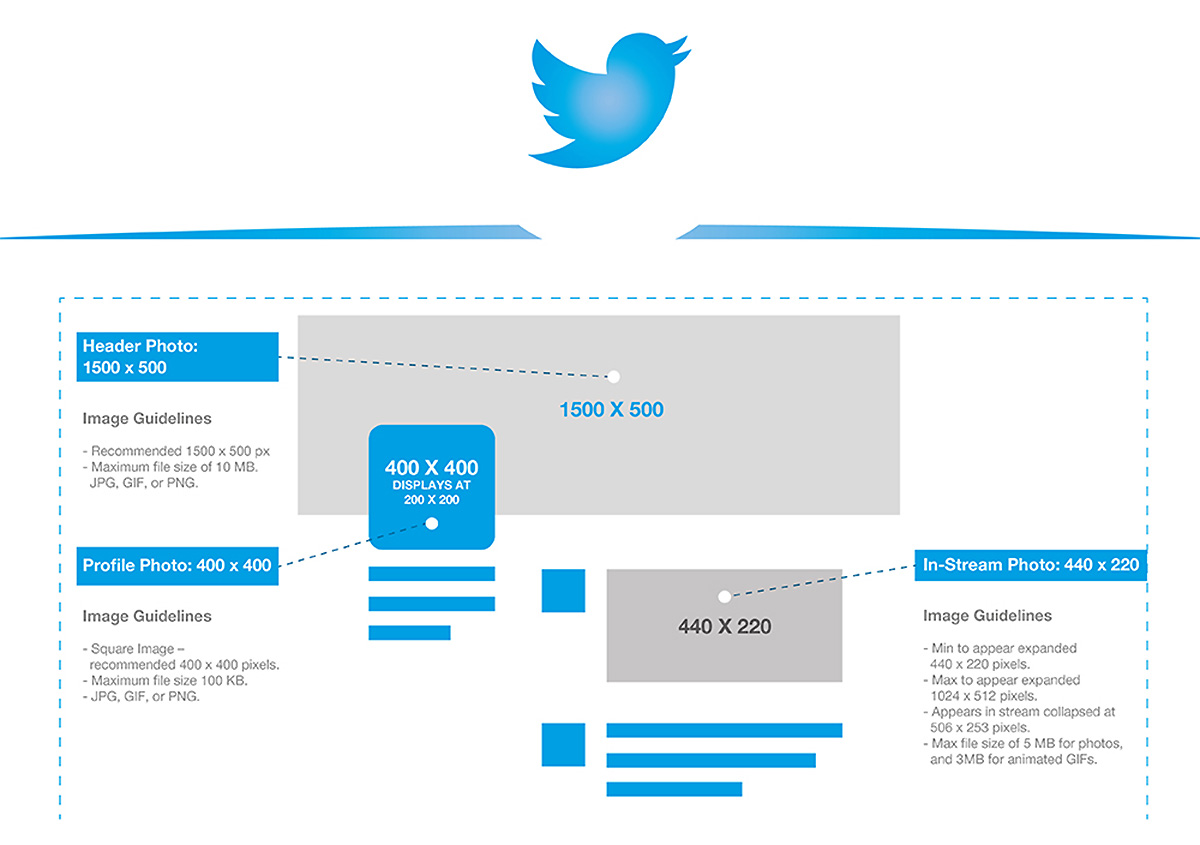 Social Media Image Sizing Guide SocialMediaSize-Twitter (© James D. DeCamp | http://JamesDeCamp.com | 614-367-6366)